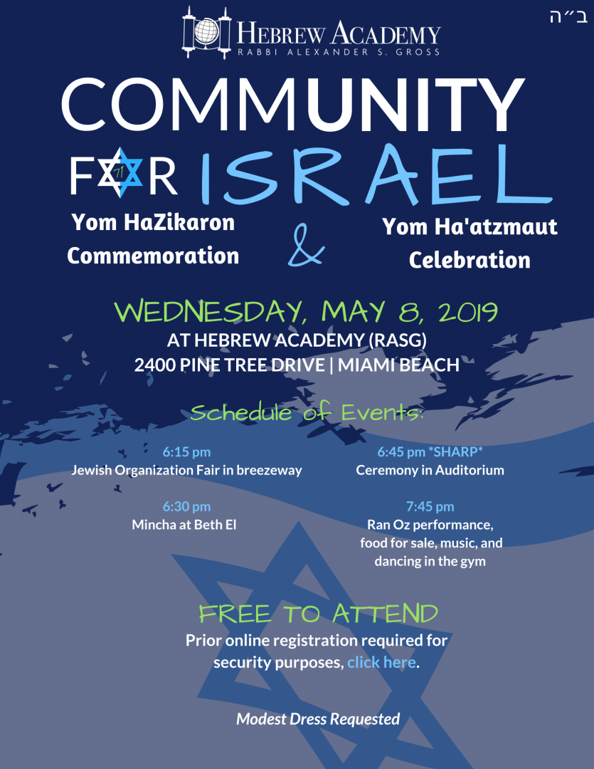 CommUNITY for Israel Event